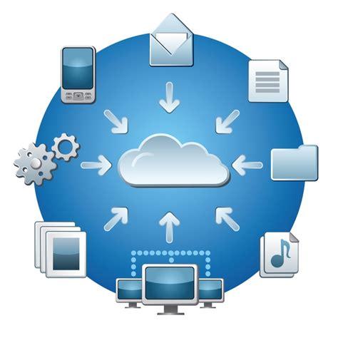 web services architecture    soap  rest comtech