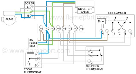 thermostat  boiler heating system modern central controls  zoning diywiki
