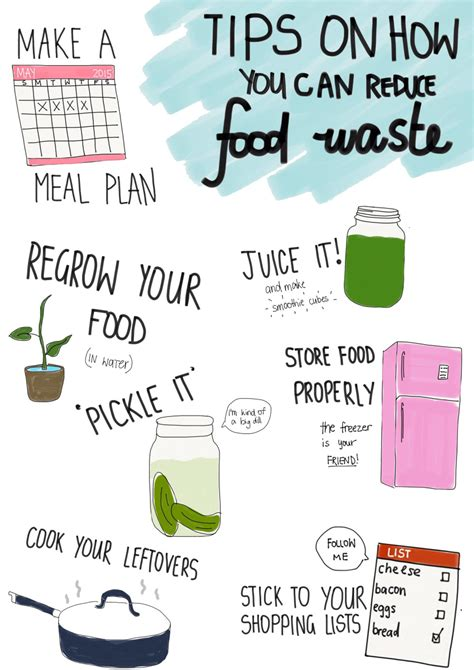 #wastelessweekday Easy And Practical Tips On How You Can. Printable Resume Examples. Free Resume Templates Microsoft Office. Blank Resume Template Pdf. Compliance Officer Resume. How Do Resume Look Like. Resume Of Self Employed Person. Resume Builder Online For Free. C Level Resume Examples