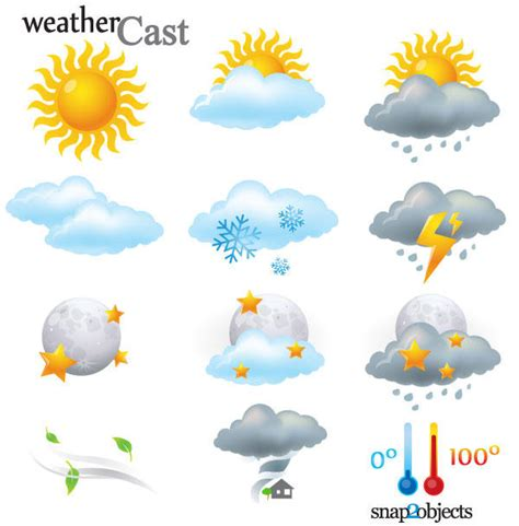 Weather Images Weather Clip For Teachers Clipart Panda Free