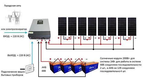 Схема подключения солнечных батарей — как правильно соединить?