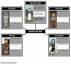 The Canterbury Tales Characters  Summary  U0026 Lesson Plans