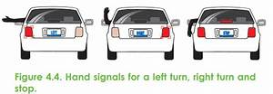 When To Use Turn Signals And Driving Hand Signals In Michigan