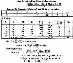 Worksheets. Formula Of Statistics Mean Mode Median ...