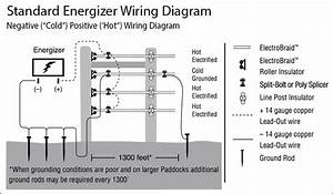 Wiring Diagram For Electric Fence  U2013 Readingrat Net