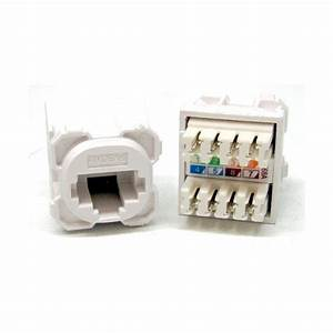 Wall Plate Cat 6 Rj45 Inserts  Mechs