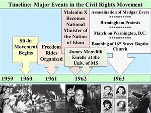 MLK Club Inc. Civil Rights Timeline