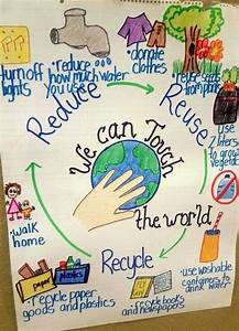 15 Fantastic Sustainability And Recycling Anchor Charts