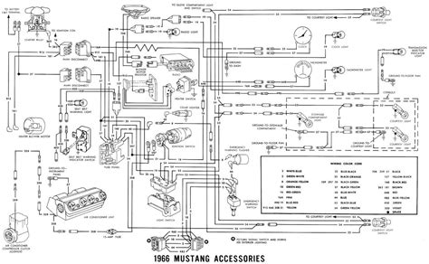 Ford Mustang Wiring Harness Diagram Collection