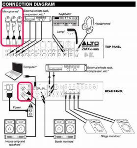 Stereo Mixer To Receiver Wiring Diagrams
