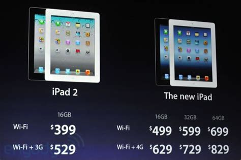 ipad releasing news   ipad  key features  price    ipad