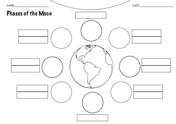Phases Of The Moon Worksheet By Rosie Smith  Teachers Pay Teachers