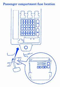 Mitsubishi Lancer 2 0 2002 Fuse Box  Block Circuit Breaker Diagram