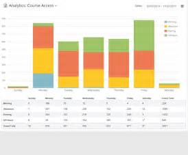 Moodle plugins directory: IntelliBoard - Your data. Right ...