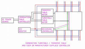 Dcc Control Of The Rotation Translation Motors