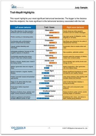 trait map personality assessment