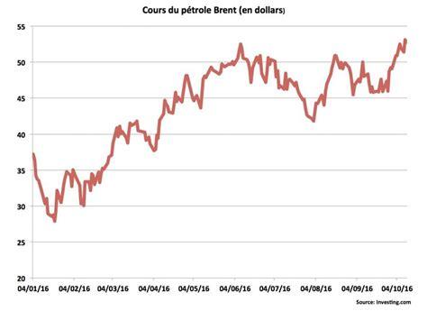 prix le a petrole p 233 trole pourquoi le prix du baril est au plus haut depuis un an challenges fr