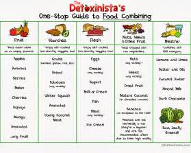 Perfect Diet Chart for Weight Loss : Diet Plan For Women - Diet Plan Weight Loss and Dieting