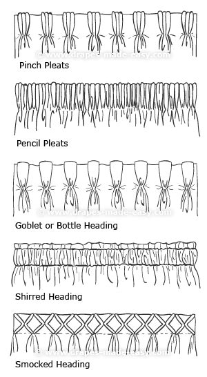 drapery heading styles | Good to know | Pinterest