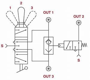 3 Way Air Valve Flow Diagram