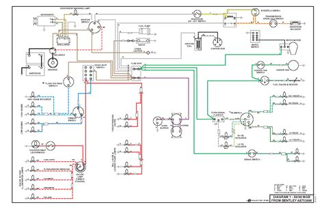Bentley Car Wiring Diagrams Service Manual Download