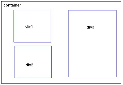 Div Position - html div positioning help css stack overflow