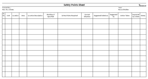 safety points sheet format