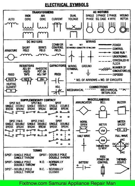 residential electrical schematic symbols residential electrical drawing symbols drawing sketch