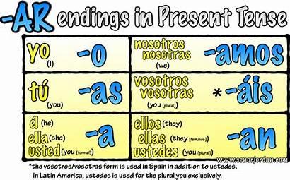 Verb Ar Verbs Endings Spanish Tense Present