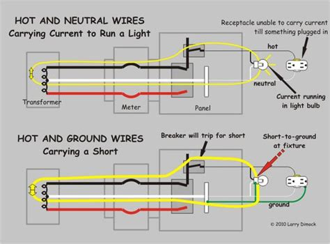 path of circuit vs short wires hot neutral ground to