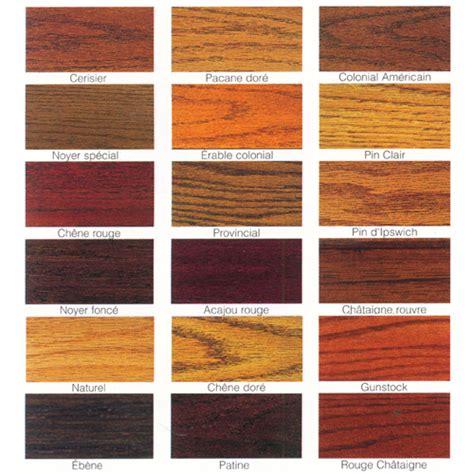 estimation prix cuisine teinture à l 39 huile colonial américain 946 ml teintures d 39 intérieur canac