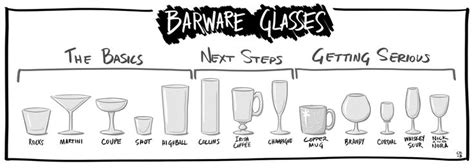 Types Of Barware by How To Set Up One Badass Wedding Reception Bar