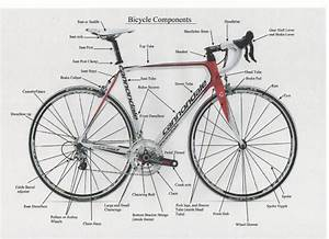 Bicycle Parts Explained