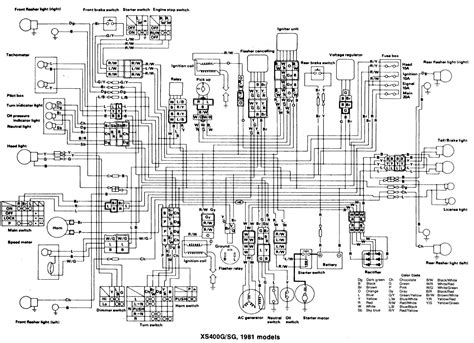 Yamaha Grizzly Wiring Diagram Library