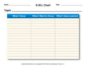 Free Printable KWL Chart Graphic Organizer