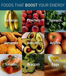 25+ best ideas about Food Energy on Pinterest | Breakfast ...
