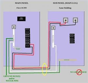 Structured Wiring Diagram Download