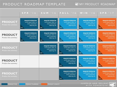 technology roadmap template five phase product portfolio timeline roadmapping presentation templat