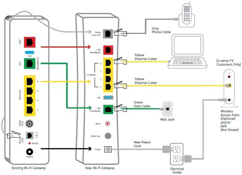 uverse nid wiring diagram 25 wiring diagram images