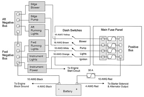 marine electrical wiring diagram wiring diagram with shop talk small boat electrical system