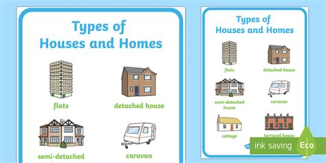 Types of UK Houses and Homes Display Poster - kinds of houses