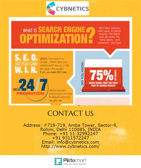 What Is Search Optimization by What Is Search Engine Optimization Visual Ly