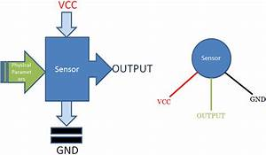 Motion Sensor Diagram