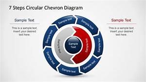 7 Steps Circular Chevron Diagram For Powerpoint