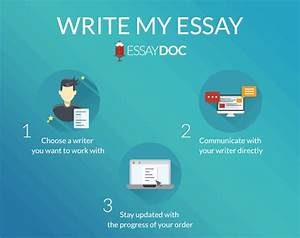 i need help writing an essay for college