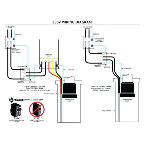 Well Wiring Diagram by Wiring Diagram For 220 Volt Submersible