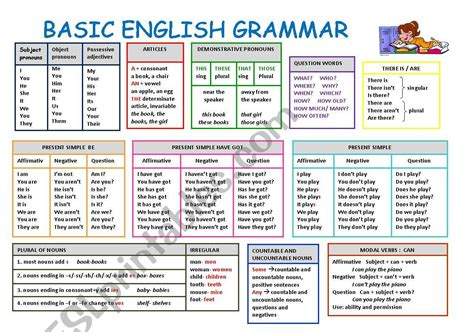 basic english grammar esl worksheet by neusferris