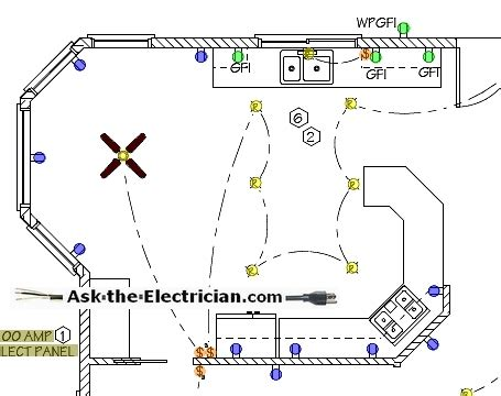 Receptacle Wiring Diagram For Bedroom by Install Kitchen Electrical Wiring