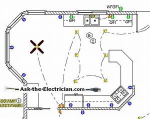 install kitchen electrical wiring With rough wiring basics