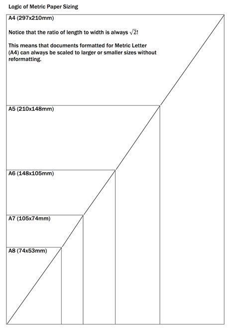 how big is letter size paper philofaxy guest post metric paper sizes alan 51224